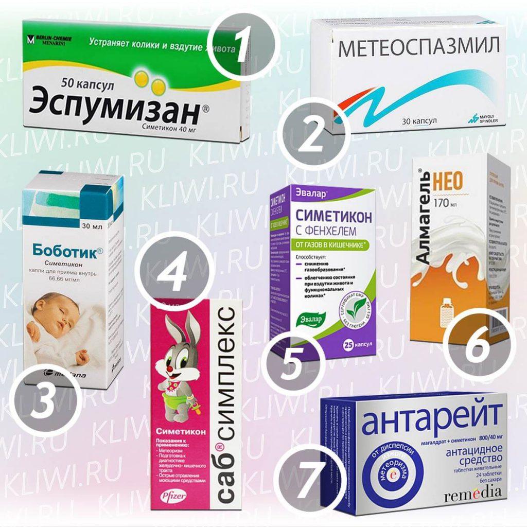 препараты симетикона