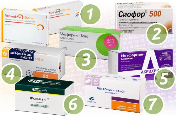 7 препаратов с метформином