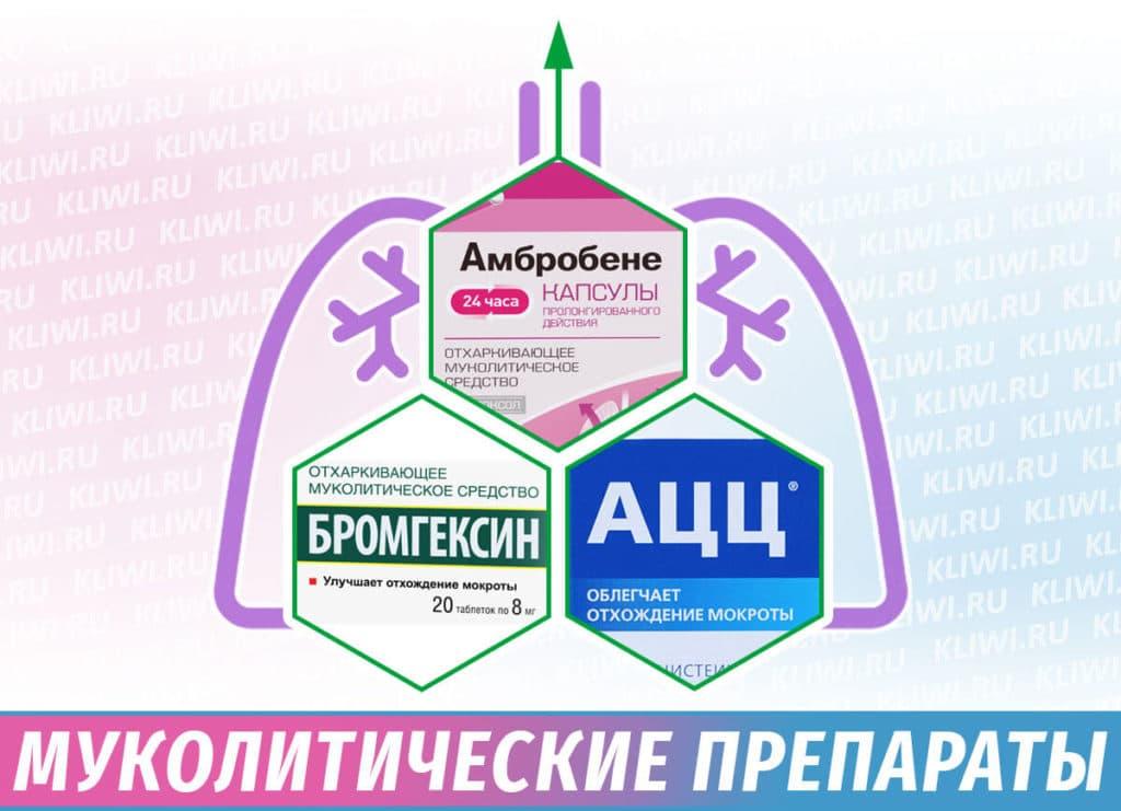 Основные препараты муколитики