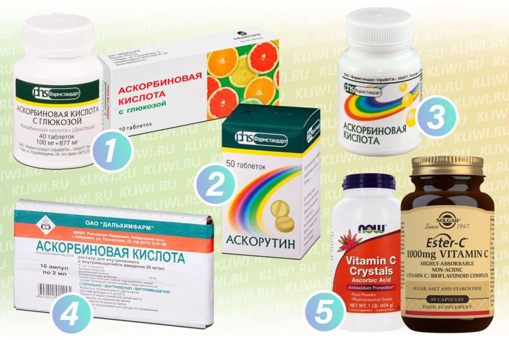 Препараты аскорбиновой кислоты